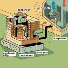 Air Conditioning, Power And The Internet.